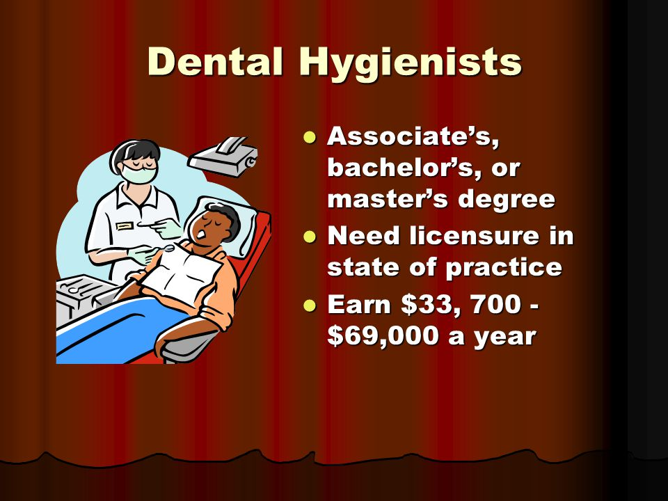 Dental Hygienists Associate's, bachelor's, or master's degree Associate's, bachelor's, or master's degree Need licensure in state of practice Need licensure in state of practice Earn $33, 700 - $69,000 a year Earn $33, 700 - $69,000 a year