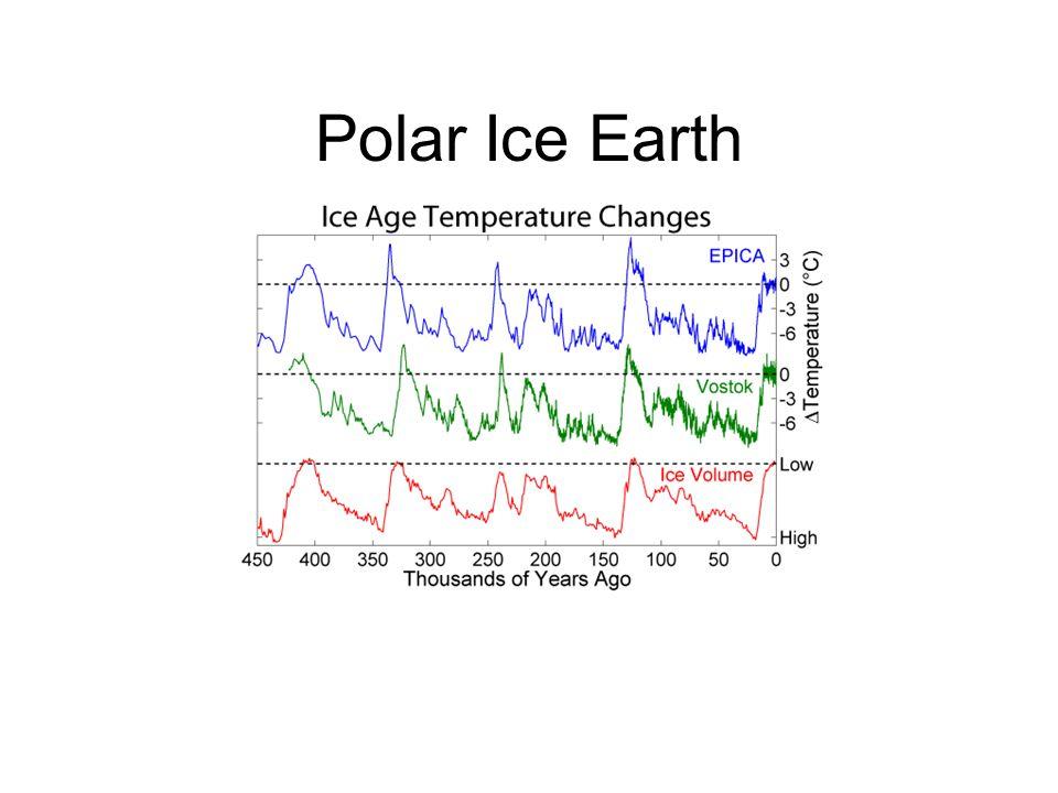 Polar Ice Earth