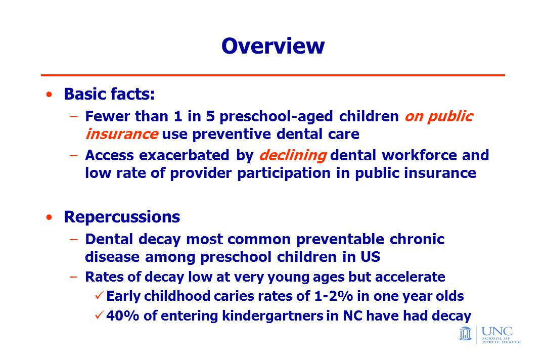 Overview Basic facts: –Fewer than 1 in 5 preschool-aged children on public insurance use preventive dental care –Access exacerbated by declining dental workforce and low rate of provider participation in public insurance Repercussions –Dental decay most common preventable chronic disease among preschool children in US –Rates of decay low at very young ages but accelerate Early childhood caries rates of 1-2% in one year olds 40% of entering kindergartners in NC have had decay