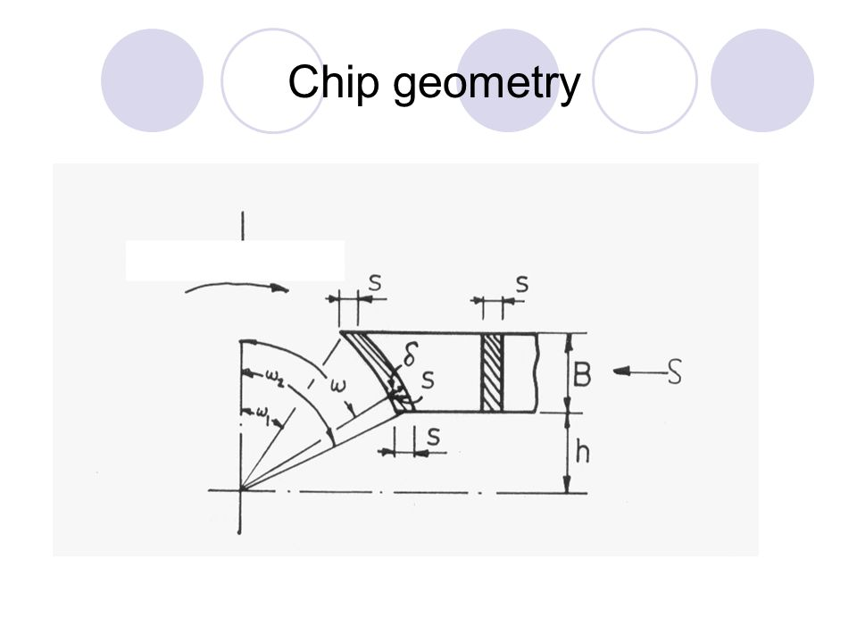 Chip geometry