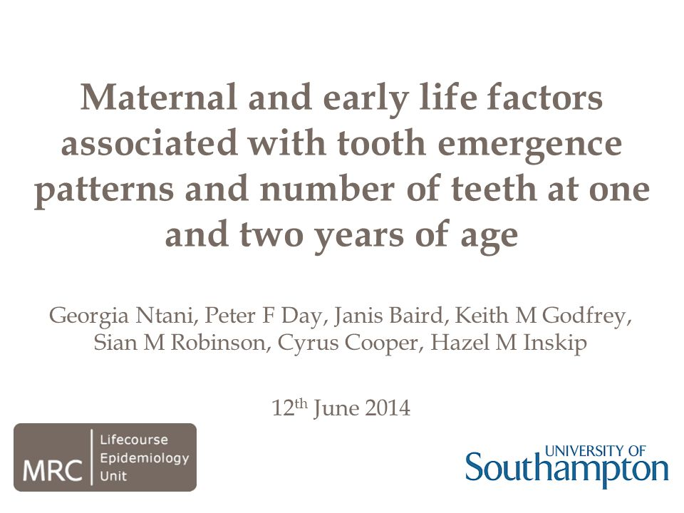 Results – Associations with risk factors Age of first tooth eruption (weeks) Number of teeth at one year Advanced dentally developed (>16 teeth) at two years MATERNAL FACTORS β (95% CI)P PRR 3 (95% CI)P In pregnancy smoking status (Yes v No)-2.2 (-3.2, -1.1)<0.0010.9 (0.5, 1.2)<0.0011.2 (1.0, 1.5)0.01 Maternal ethnic origin (Asian v White)2.7 (0.6, 4.7)0.01-1.1 (-1.7, -0.4)0.0030.5 (0.3, 0.9)0.03 Pre-pregnancy adiposity (Subscapular skinfold (mm)) 1.1 (1.0, 1.2)0.004 Pre-pregnancy physical activity (Walking speed) 2 0.9 (0.8, 1.0)0.004 Index of Multiple Deprivation 1 1.2 (1.1, 1.3)0.002 EARLY LIFE FACTORS Gestational age (weeks)-0.7 (-1.0, -0.3)<0.001 Length at birth (cm)0.2 (0.2, 0.3)<0.001 Length growth in first year (SD)0.3 (0.2, 0.5)<0.001 Birth weight (kg)-2.7 (-3.6, -1.8)<0.001 BMI(kg/m 2 ) at one year 1 0.1 (0.05, 0.2)0.0021.1 (1.0, 1.1)0.008 1 Log-transformed 2 Estimates for walking speed are for trend across increasing levels 3 RR: Relative Risk