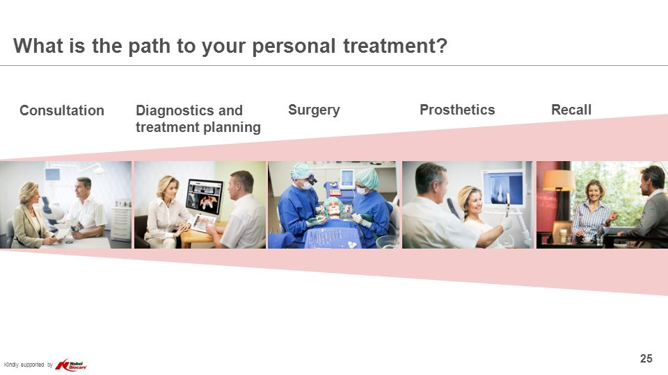 Kindly supported by What is the path to your personal treatment.
