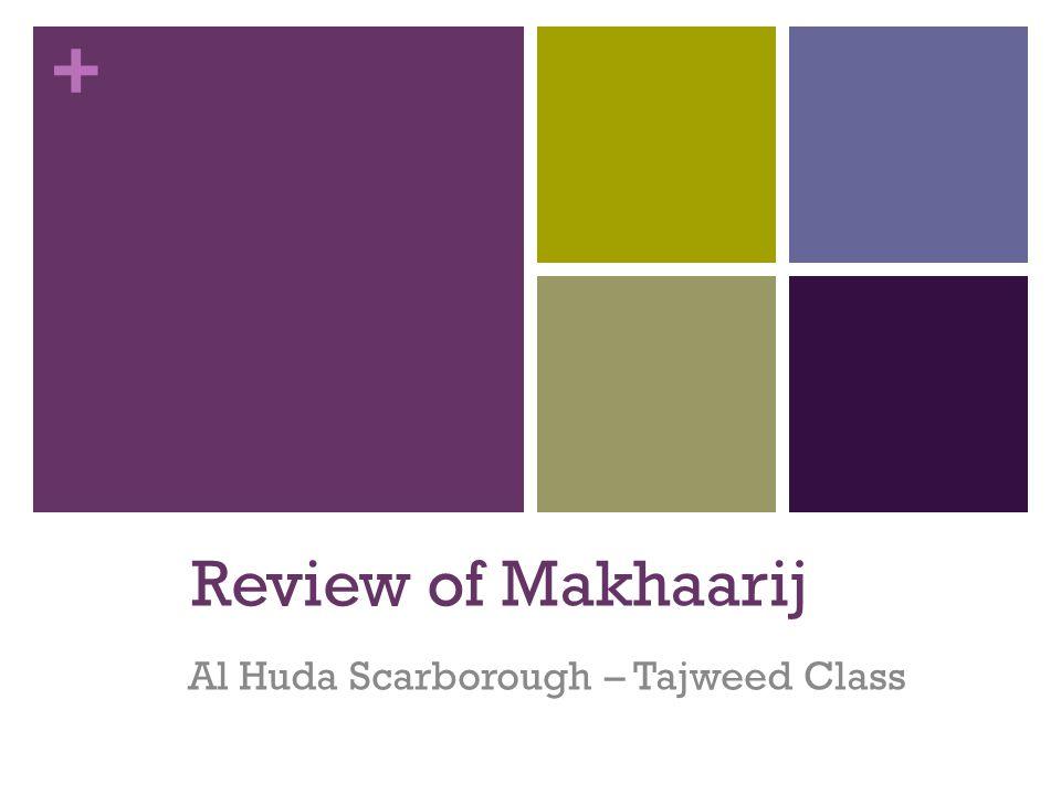 + Haa – Makhraj