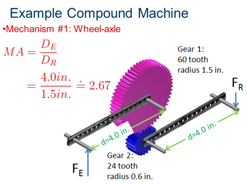 Example Compound Machine Mechanism #1: Wheel-axle