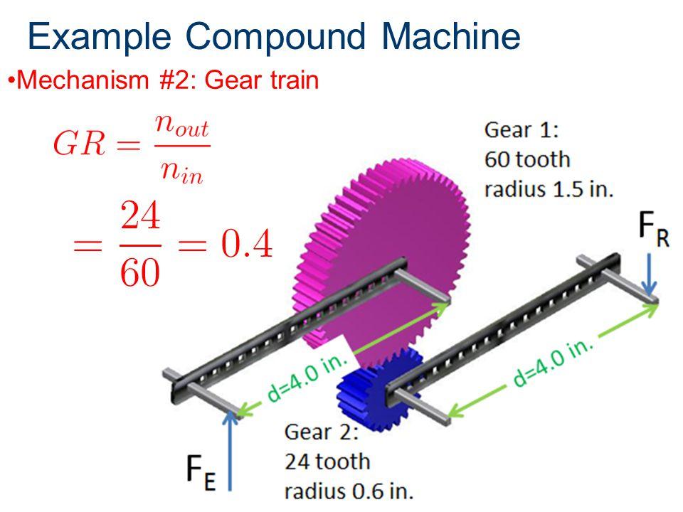Example Compound Machine Mechanism #2: Gear train