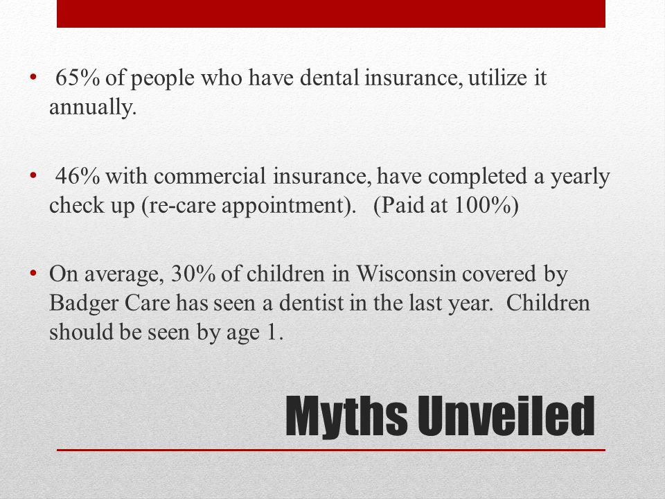 Myths Unveiled 65% of people who have dental insurance, utilize it annually.