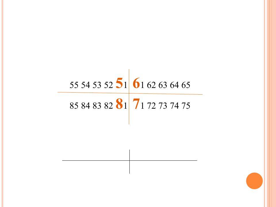 55 54 53 52 5 1 6 1 62 63 64 65 85 84 83 82 8 1 7 1 72 73 74 75