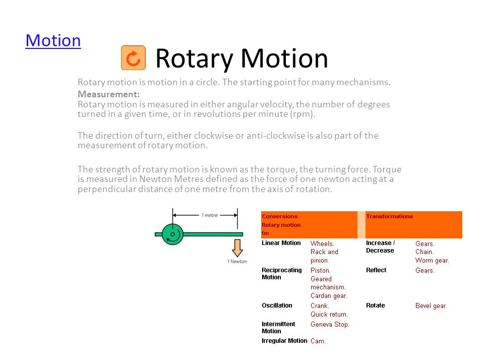 Rotary Motion Rotary motion is motion in a circle. The starting point for many mechanisms. Measurement: Rotary motion is measured in either angular ve