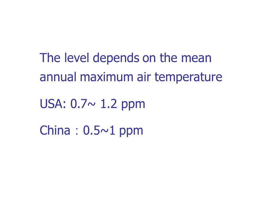 The level depends on the mean annual maximum air temperature USA: 0.7~ 1.2 ppm China : 0.5~1 ppm