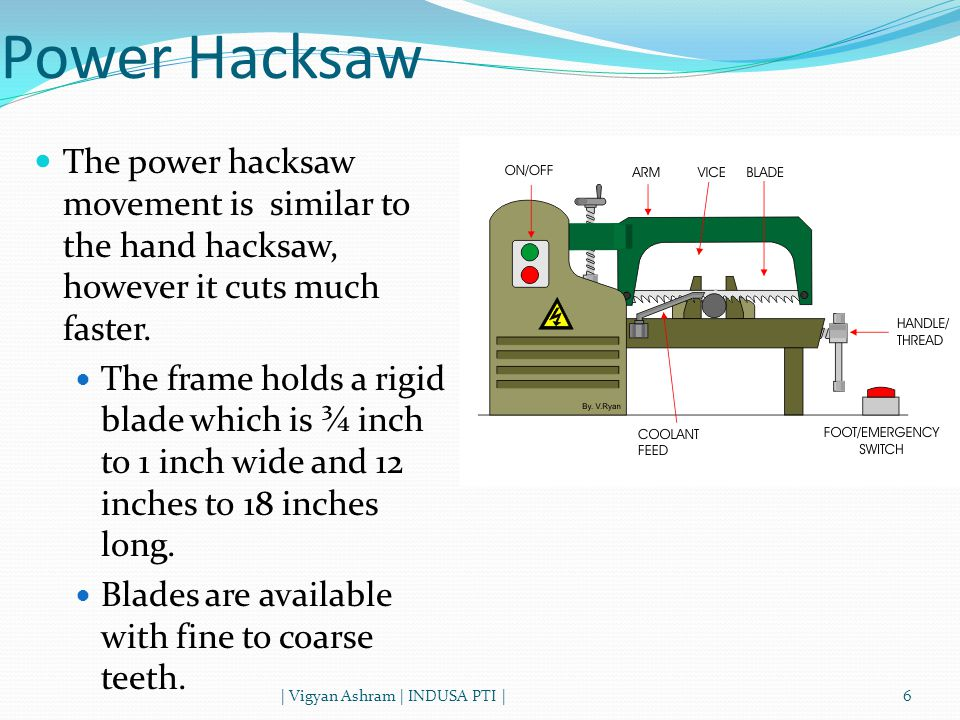 Hacksaw applications Hacksaw blades have a number of teeth ranging from 5 to 15 per centimetre (cm).