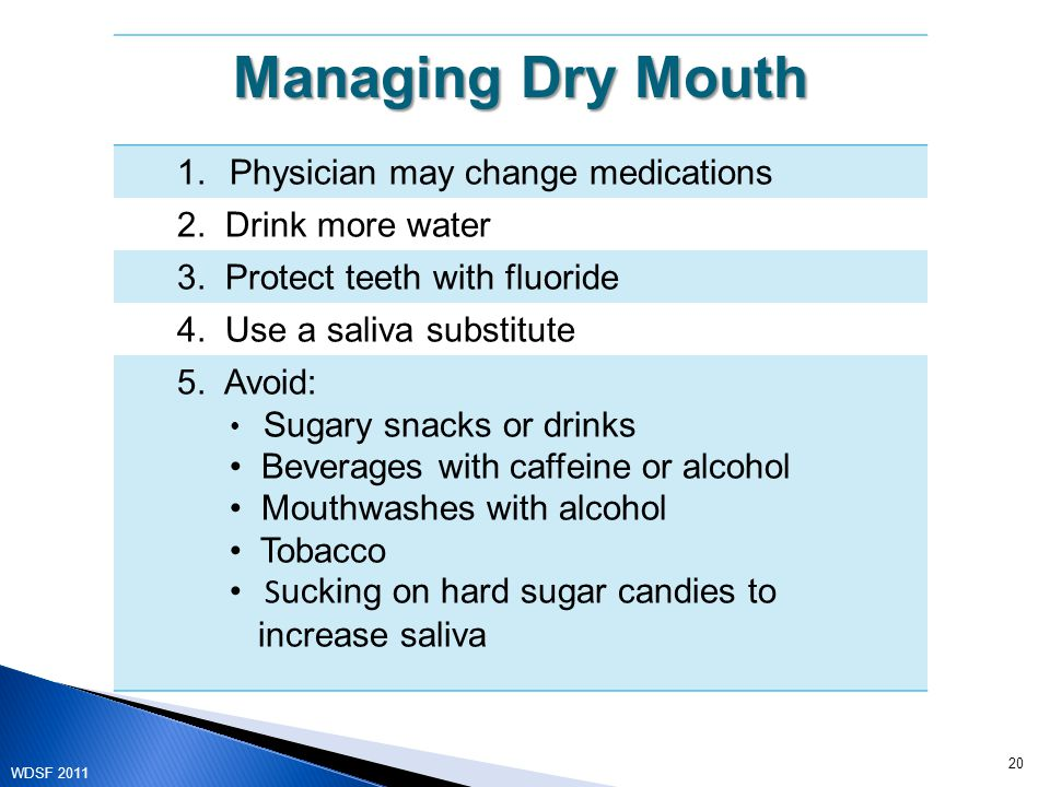 Managing Dry Mouth 1.Physician may change medications 2.