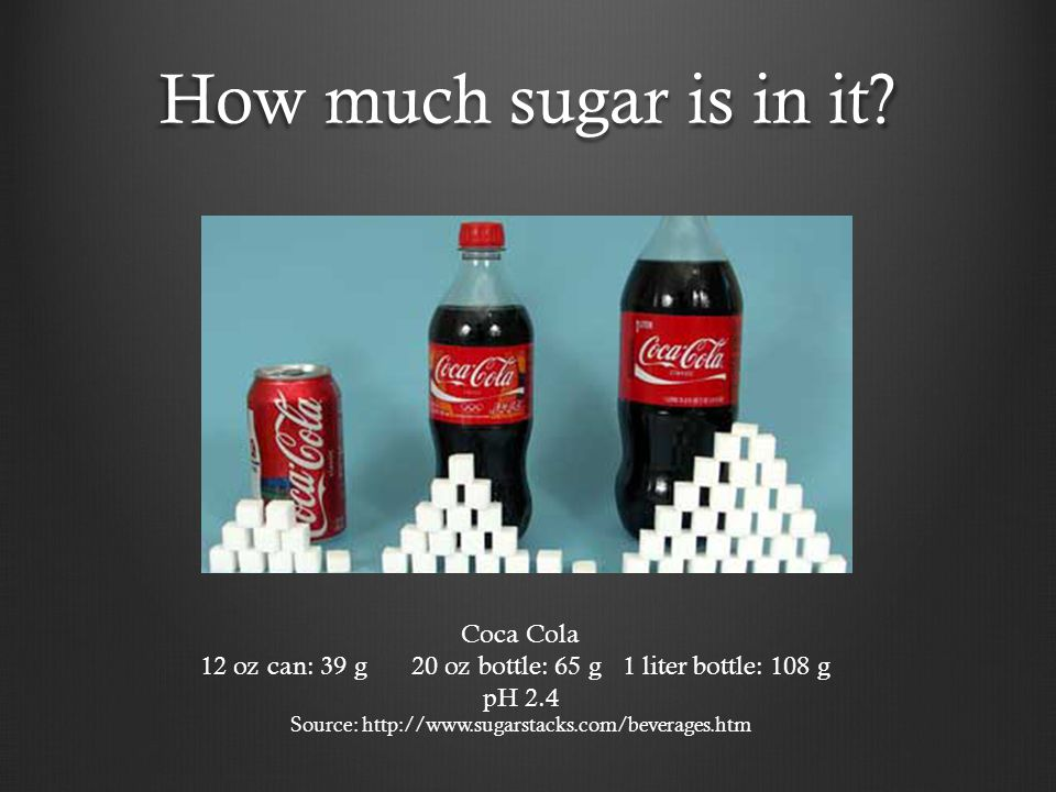 How much sugar is in it.