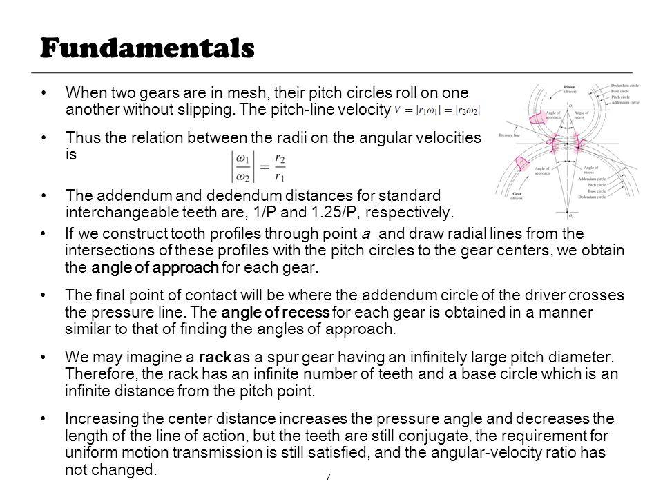 18 Gear Trains Consider a pinion 2 driving a gear 3.