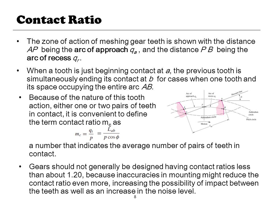 9 Interference The contact of portions of tooth profiles that are not conjugate is called interference.