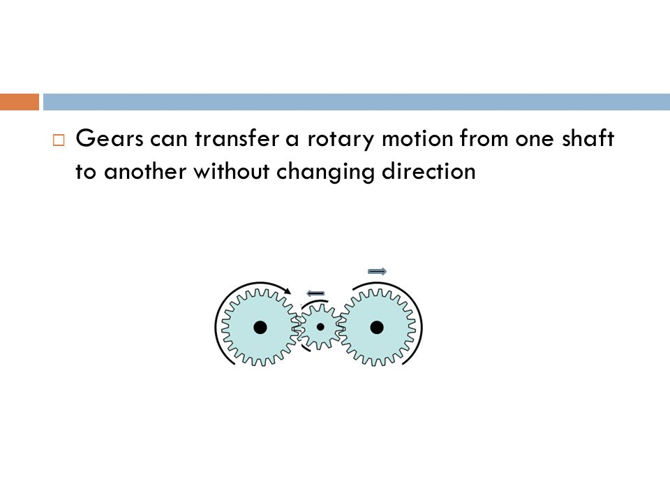  Gears can transfer a rotary motion from one shaft to another without changing direction