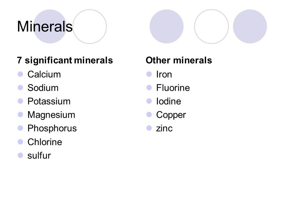 Minerals 7 significant minerals Calcium Sodium Potassium Magnesium Phosphorus Chlorine sulfur Other minerals Iron Fluorine Iodine Copper zinc