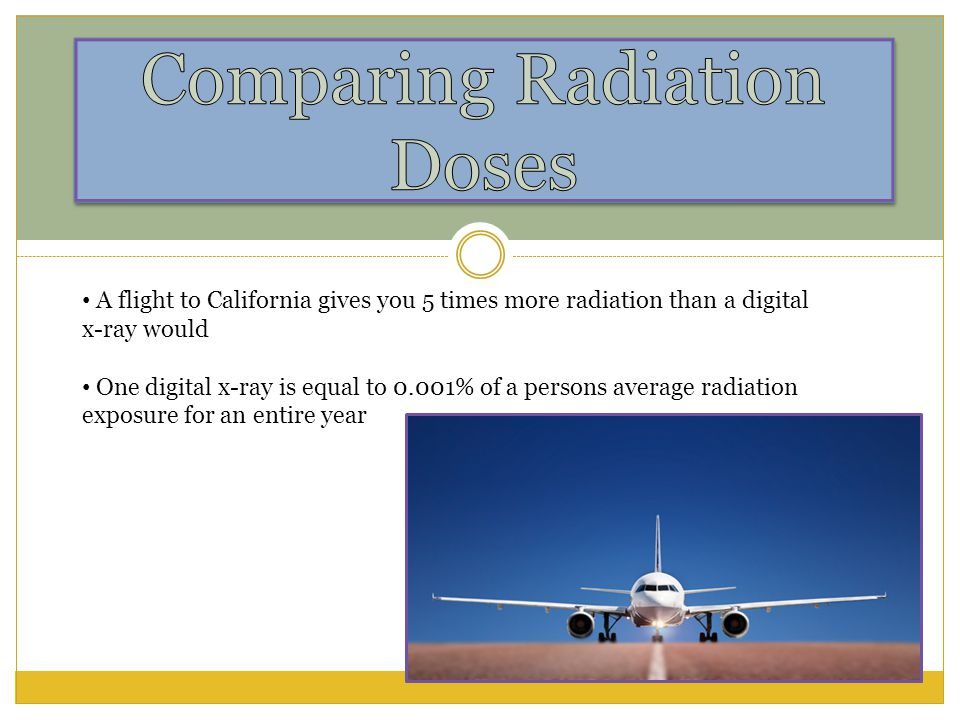 A flight to California gives you 5 times more radiation than a digital x-ray would One digital x-ray is equal to 0.001% of a persons average radiation exposure for an entire year