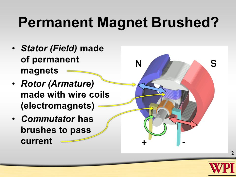 Permanent Magnet Brushed.