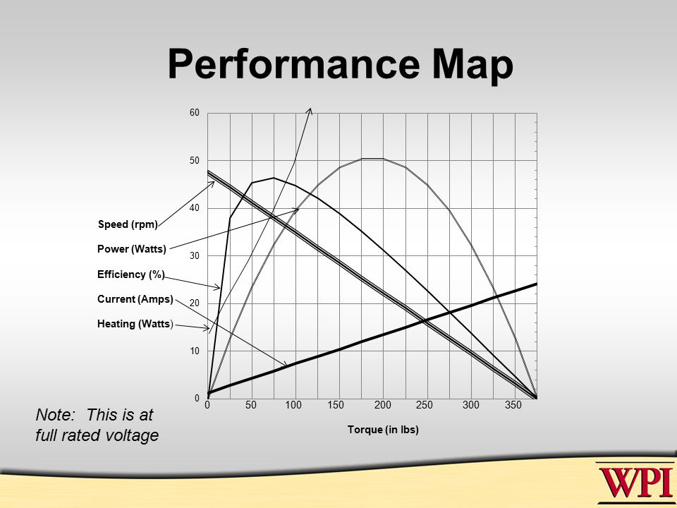 Performance Map Note: This is at full rated voltage