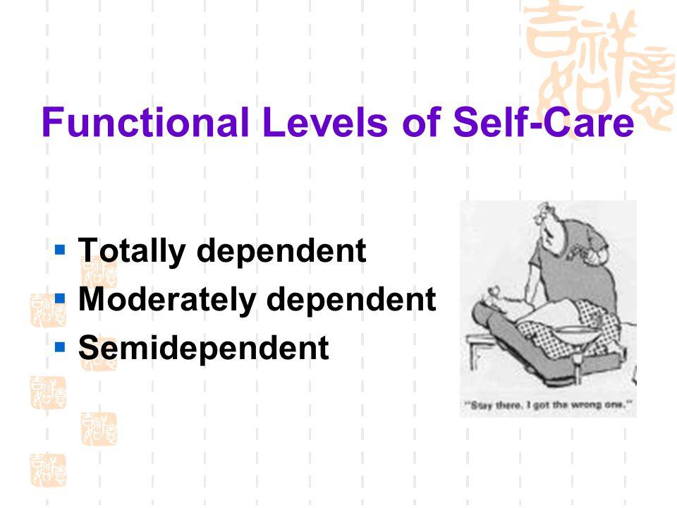 Diagnosing  Self-Care Deficit  Altered Oral Mucous Membrane  Knowledge Deficit
