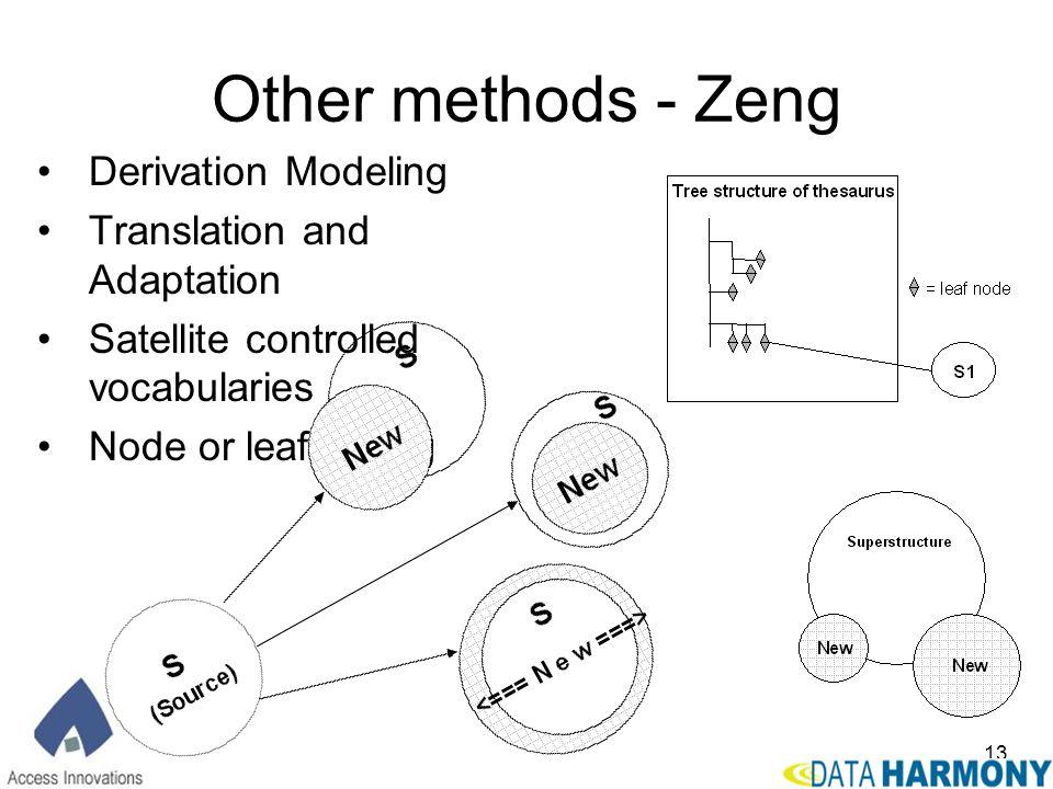 13 Other methods - Zeng Derivation Modeling Translation and Adaptation Satellite controlled vocabularies Node or leaf linking