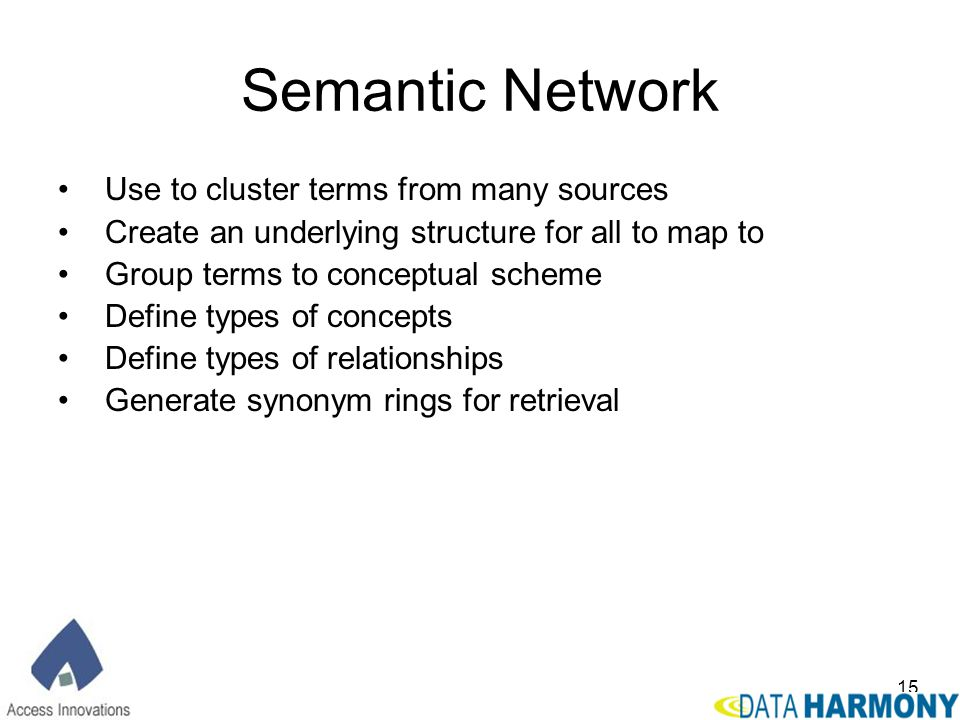 15 Semantic Network Use to cluster terms from many sources Create an underlying structure for all to map to Group terms to conceptual scheme Define ty