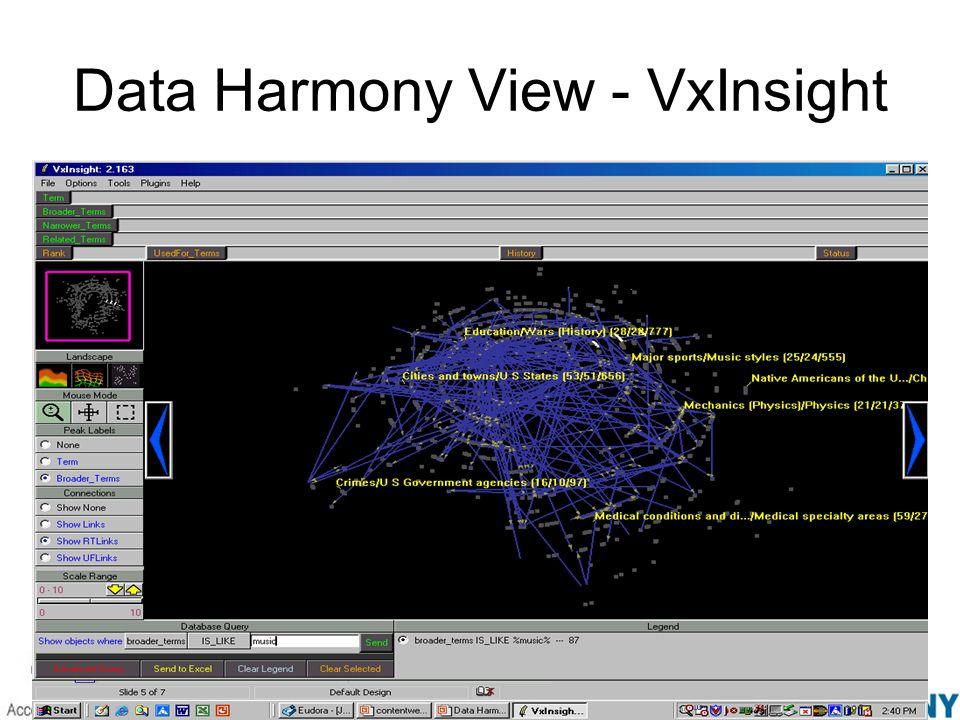 32 Data Harmony View - VxInsight
