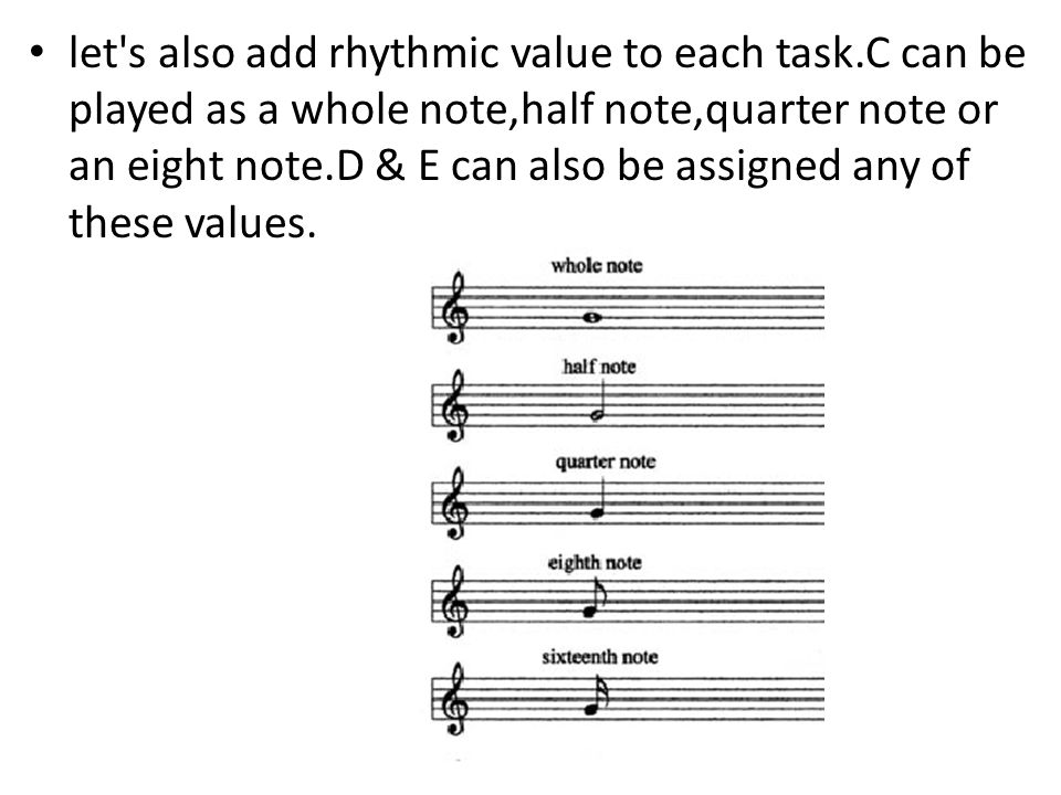 let s also add rhythmic value to each task.C can be played as a whole note,half note,quarter note or an eight note.D & E can also be assigned any of these values.