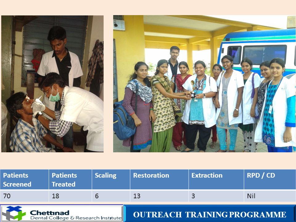 Patients Screened Patients Treated ScalingRestorationExtractionRPD / CD 70186133Nil OUTREACH TRAINING PROGRAMME