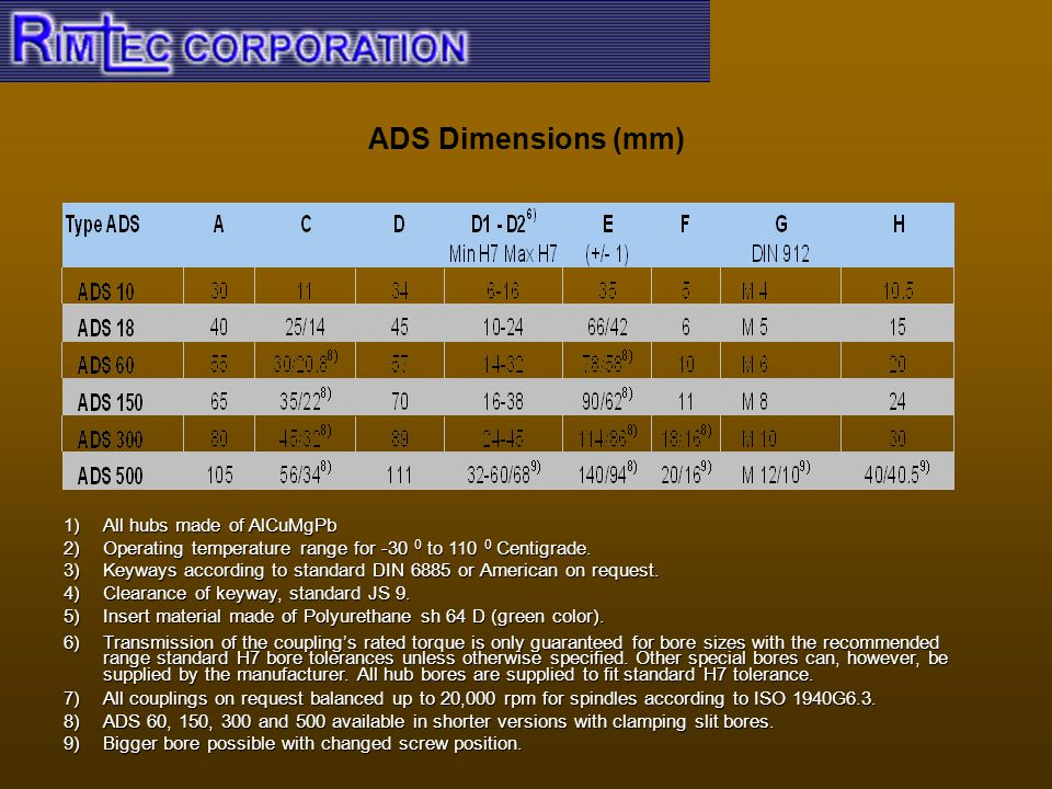 ADS Dimensions (mm) 1)All hubs made of AlCuMgPb 2)Operating temperature range for -30 0 to 110 0 Centigrade.
