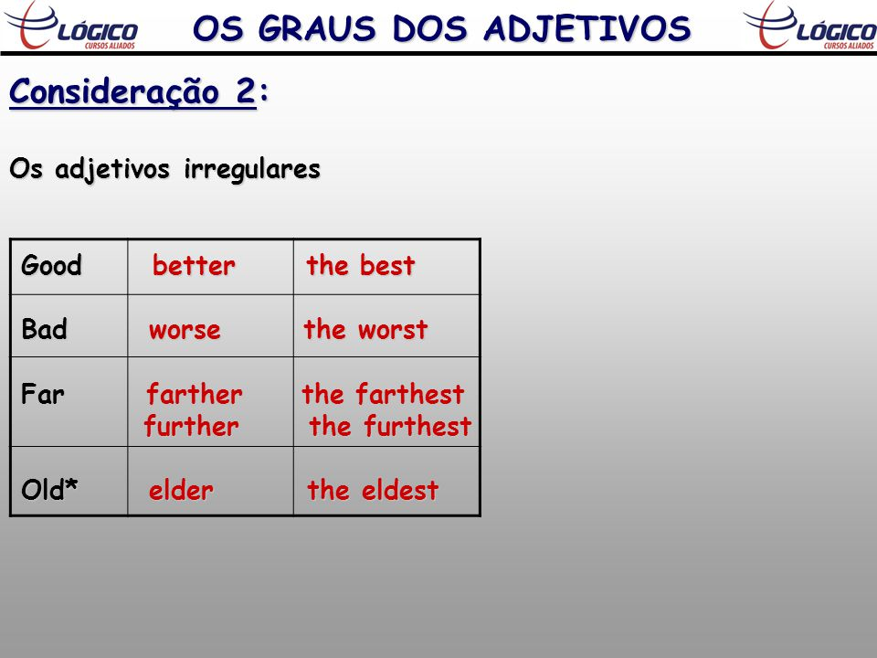 OS GRAUS DOS ADJETIVOS Consideração 2: Os adjetivos irregulares Good better the best Good better the best Bad worse the worst Bad worse the worst Far farther the farthest Far farther the farthest further the furthest further the furthest Old* elder the eldest Old* elder the eldest