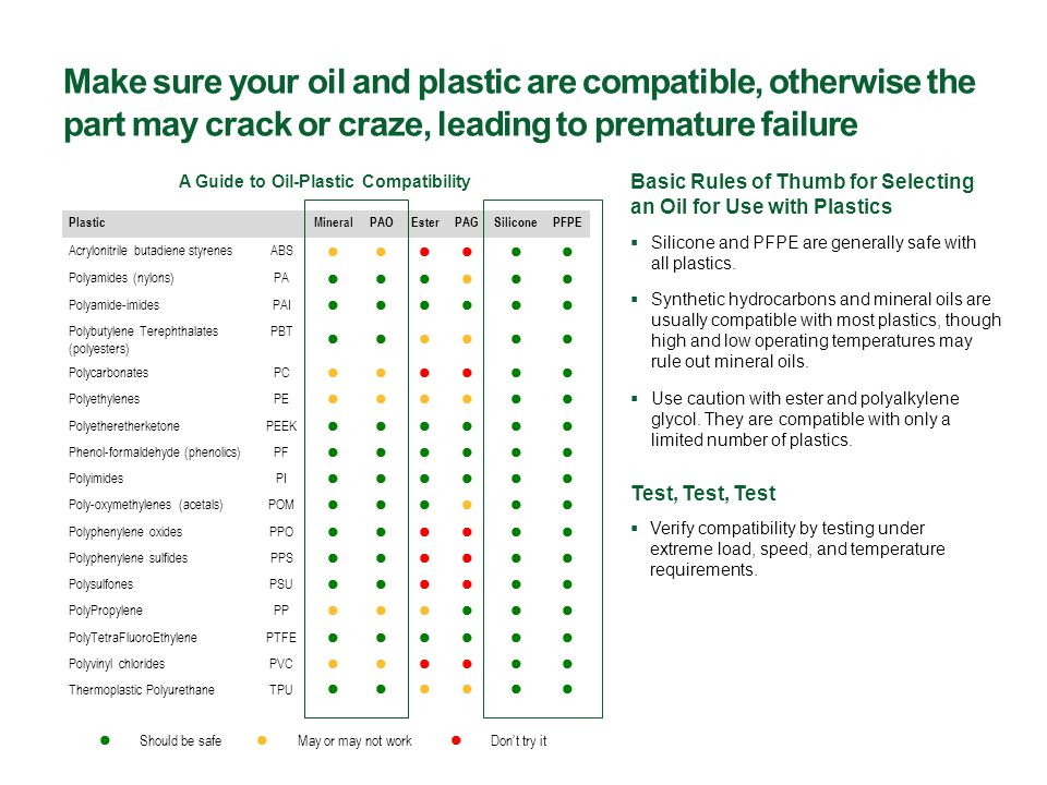 Make sure your oil and plastic are compatible, otherwise the part may crack or craze, leading to premature failure  Use caution with ester and polyalkylene glycol.