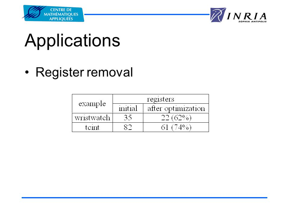 Applications Register removal