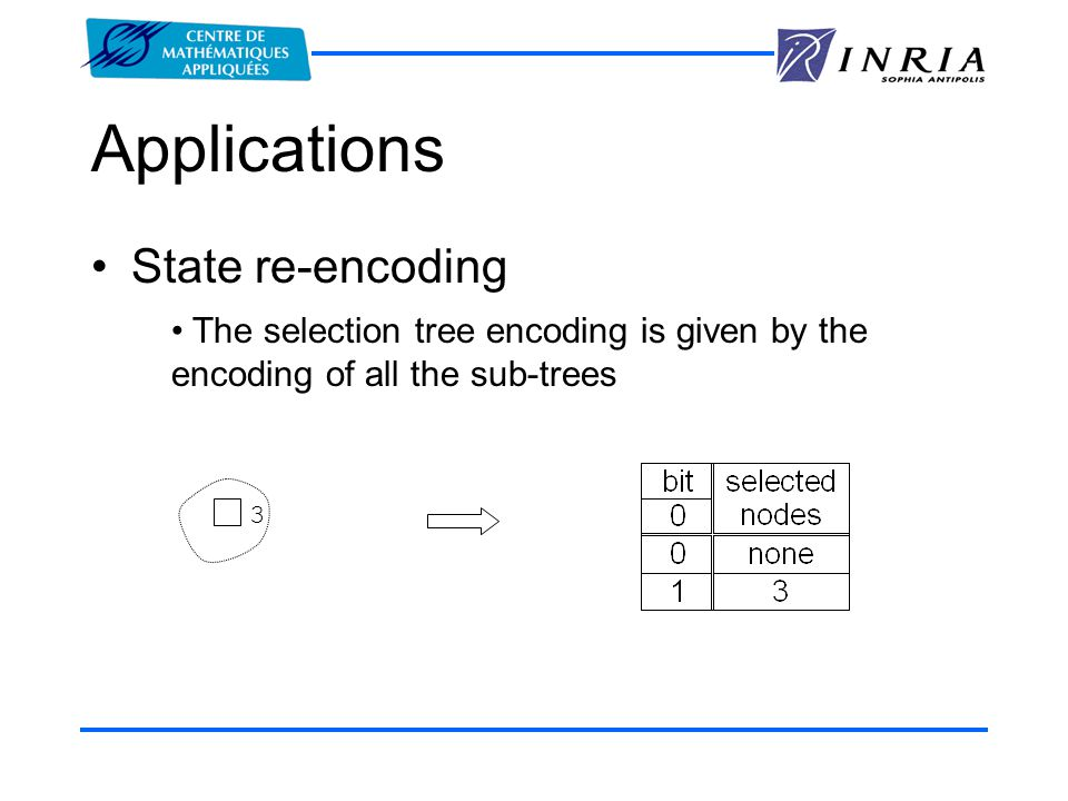 Applications State re-encoding The selection tree encoding is given by the encoding of all the sub-trees 3
