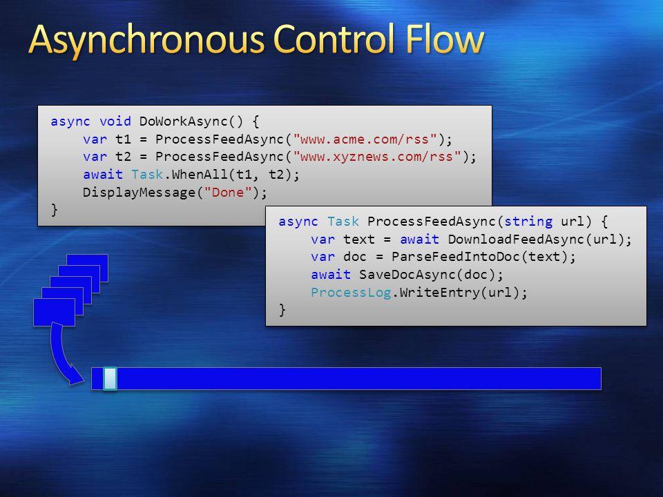 async void DoWorkAsync() { var t1 = ProcessFeedAsync( www.acme.com/rss ); var t2 = ProcessFeedAsync( www.xyznews.com/rss ); await Task.WhenAll(t1, t2); DisplayMessage( Done ); } async void DoWorkAsync() { var t1 = ProcessFeedAsync( www.acme.com/rss ); var t2 = ProcessFeedAsync( www.xyznews.com/rss ); await Task.WhenAll(t1, t2); DisplayMessage( Done ); } async Task ProcessFeedAsync(string url) { var text = await DownloadFeedAsync(url); var doc = ParseFeedIntoDoc(text); await SaveDocAsync(doc); ProcessLog.WriteEntry(url); } async Task ProcessFeedAsync(string url) { var text = await DownloadFeedAsync(url); var doc = ParseFeedIntoDoc(text); await SaveDocAsync(doc); ProcessLog.WriteEntry(url); }
