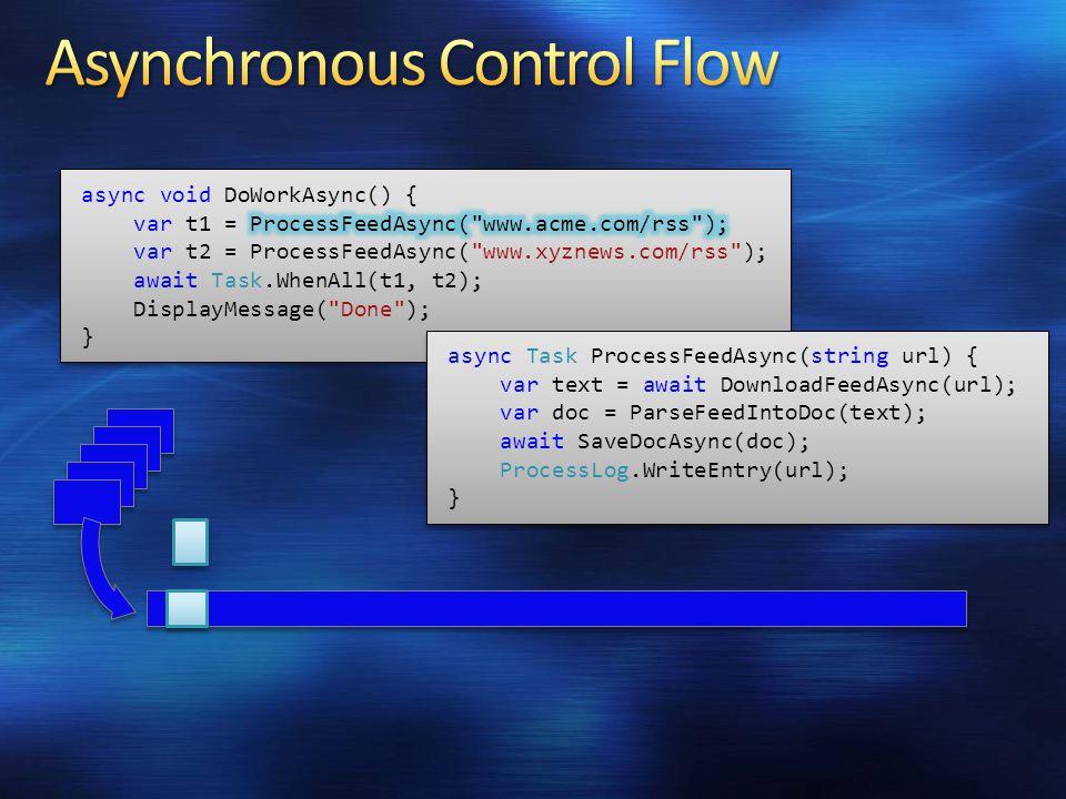 async Task ProcessFeedAsync(string url) { var text = await DownloadFeedAsync(url); var doc = ParseFeedIntoDoc(text); await SaveDocAsync(doc); ProcessLog.WriteEntry(url); } async Task ProcessFeedAsync(string url) { var text = await DownloadFeedAsync(url); var doc = ParseFeedIntoDoc(text); await SaveDocAsync(doc); ProcessLog.WriteEntry(url); }