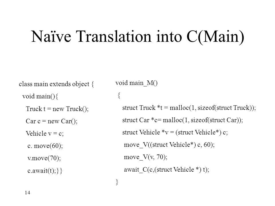 Naïve Translation into C(Main) class main extends object { void main(){ Truck t = new Truck(); Car c = new Car(); Vehicle v = c; c.