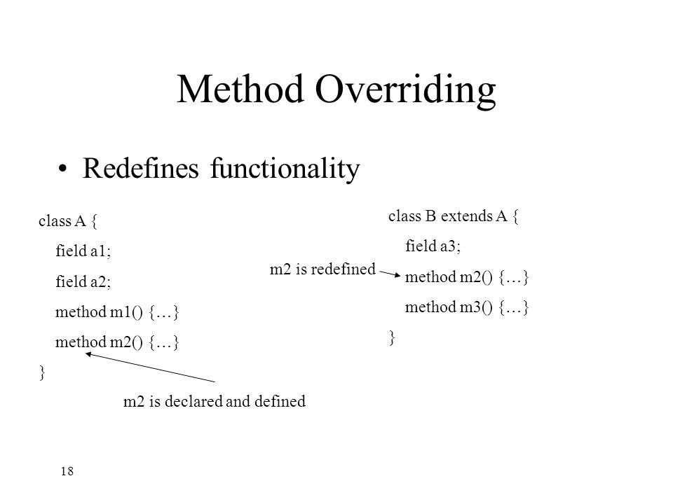 Method Overriding Redefines functionality class A { field a1; field a2; method m1() { … } method m2() { … } } class B extends A { field a3; method m2() { … } method m3() { … } } m2 is declared and defined m2 is redefined 18