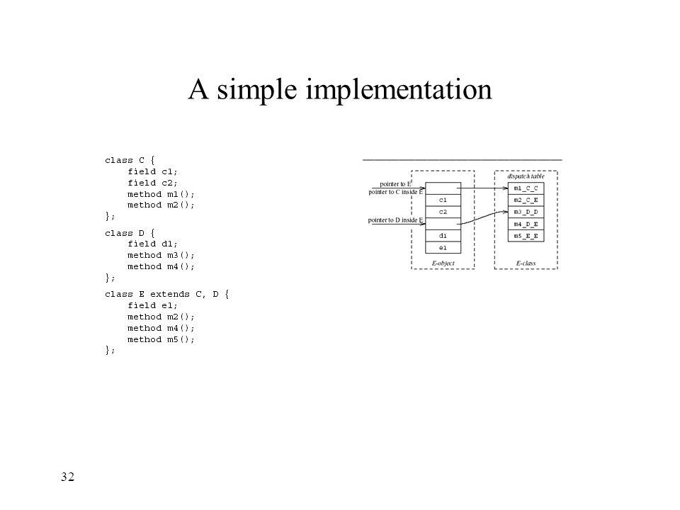 A simple implementation 32