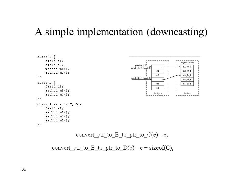 A simple implementation (downcasting) convert_ptr_to_E_to_ptr_to_C(e) = e; convert_ptr_to_E_to_ptr_to_D(e) = e + sizeof(C); 33