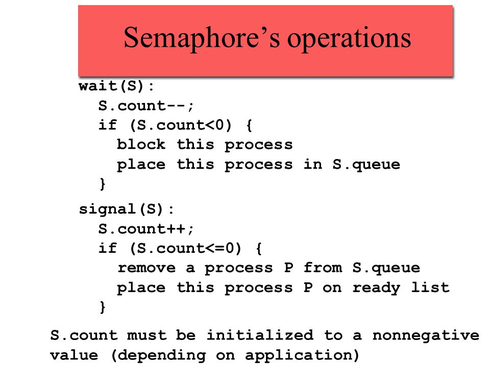 Semaphore's operations wait(S): S.count--; if (S.count<0) { block this process place this process in S.queue } signal(S): S.count++; if (S.count<=0) { remove a process P from S.queue place this process P on ready list } S.count must be initialized to a nonnegative value (depending on application)
