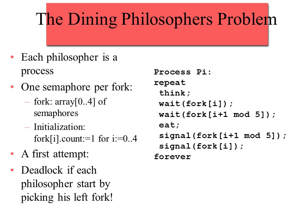 The Dining Philosophers Problem Each philosopher is a process One semaphore per fork: –fork: array[0..4] of semaphores –Initialization: fork[i].count:=1 for i:=0..4 A first attempt: Deadlock if each philosopher start by picking his left fork.