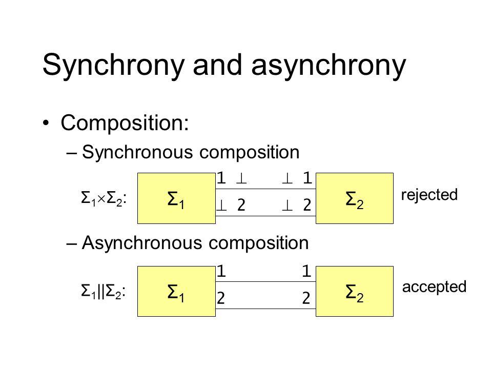 Synchrony and asynchrony Composition: –Synchronous composition –Asynchronous composition Σ1Σ1 Σ2Σ2 1   2  1 Σ 1 ||Σ 2 : Σ1Σ2:Σ1Σ2: Σ1Σ1 Σ2Σ2 1 2 2 1 rejected accepted
