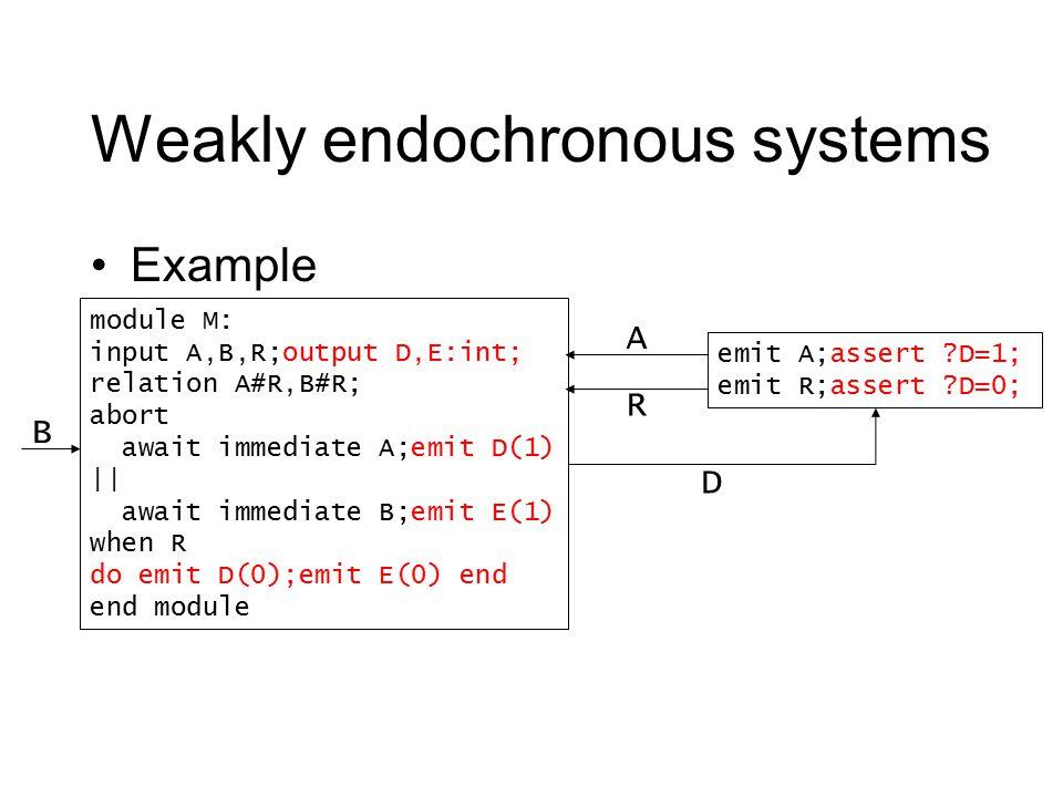 Weakly endochronous systems Example emit A;assert ?D=1; emit R;assert ?D=0; module M: input A,B,R;output D,E:int; relation A#R,B#R; abort await immediate A;emit D(1) || await immediate B;emit E(1) when R do emit D(0);emit E(0) end end module A B R D