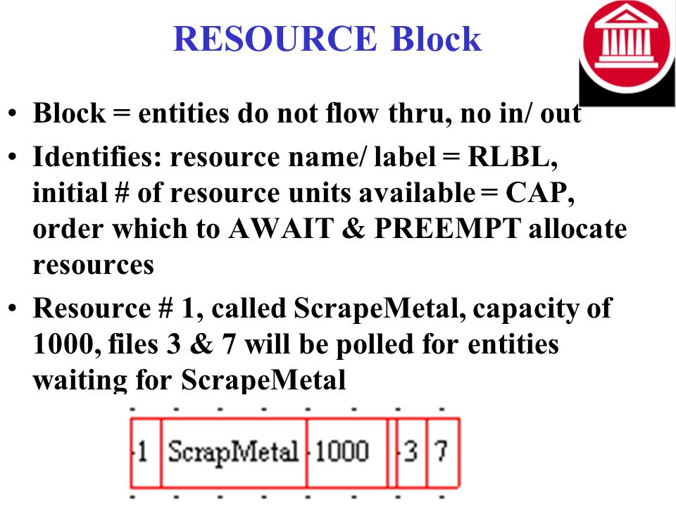 RESOURCE Block Block = entities do not flow thru, no in/ out Identifies: resource name/ label = RLBL, initial # of resource units available = CAP, order which to AWAIT & PREEMPT allocate resources Resource # 1, called ScrapeMetal, capacity of 1000, files 3 & 7 will be polled for entities waiting for ScrapeMetal