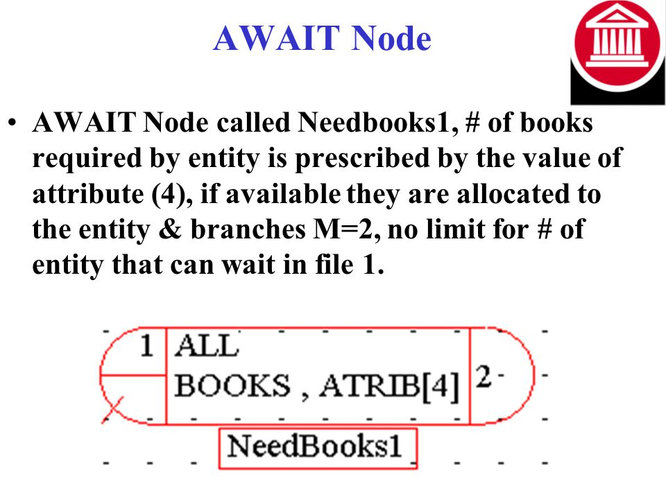 AWAIT Node AWAIT Node called Needbooks1, # of books required by entity is prescribed by the value of attribute (4), if available they are allocated to the entity & branches M=2, no limit for # of entity that can wait in file 1.