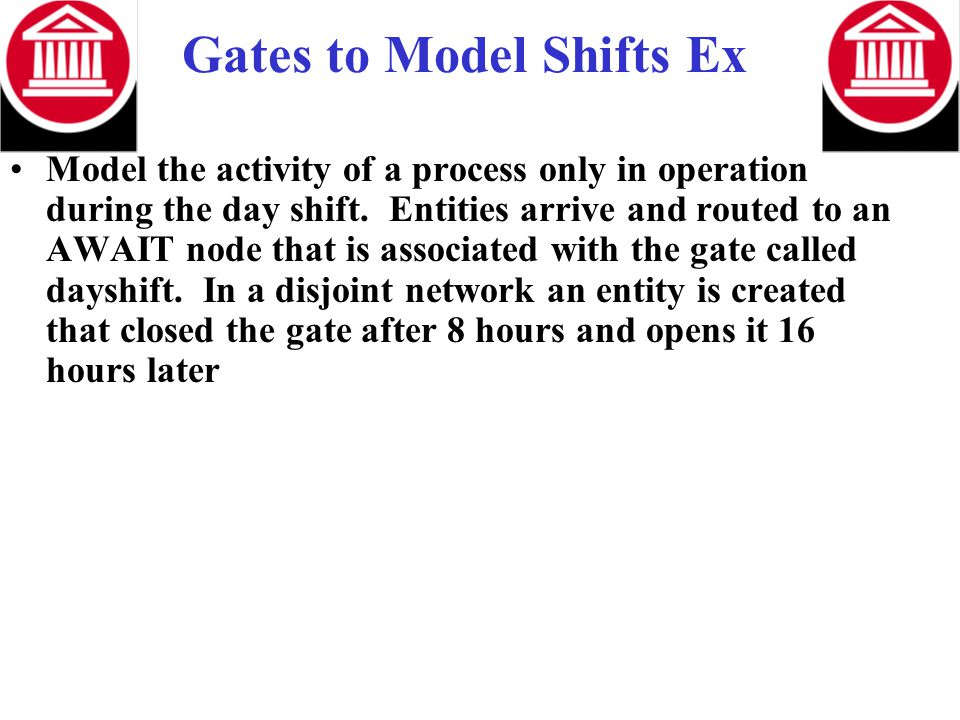 Gates to Model Shifts Ex Model the activity of a process only in operation during the day shift.