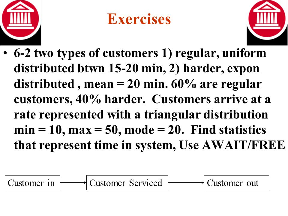 Exercises 6-2 two types of customers 1) regular, uniform distributed btwn 15-20 min, 2) harder, expon distributed, mean = 20 min. 60% are regular cust