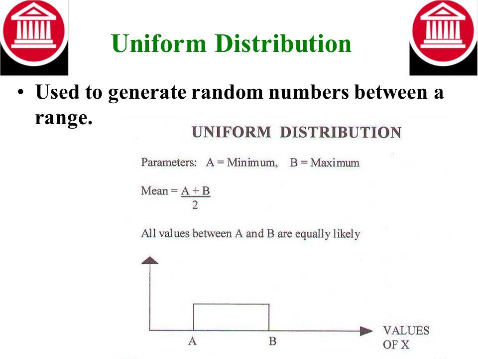 Uniform Distribution Used to generate random numbers between a range.