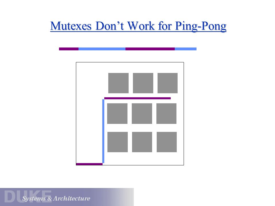 Mutexes Don't Work for Ping-Pong